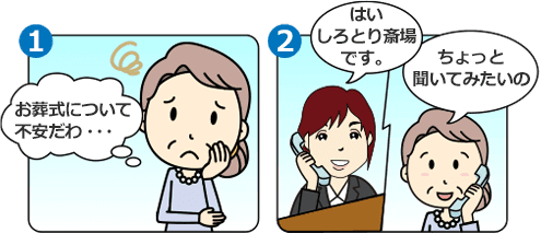 事前相談のお申し込みの流れ(1)